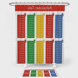 iPrint Educational Shower Curtain And Floor Mat Combination